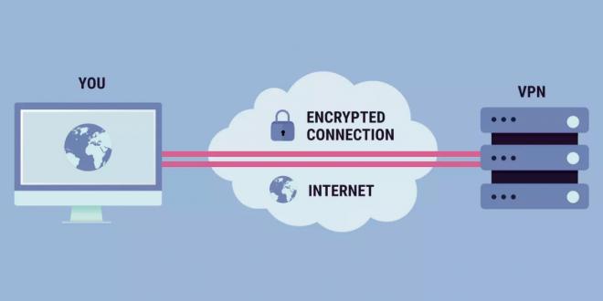 Cara Memakai VPN di HP Android dan iOs